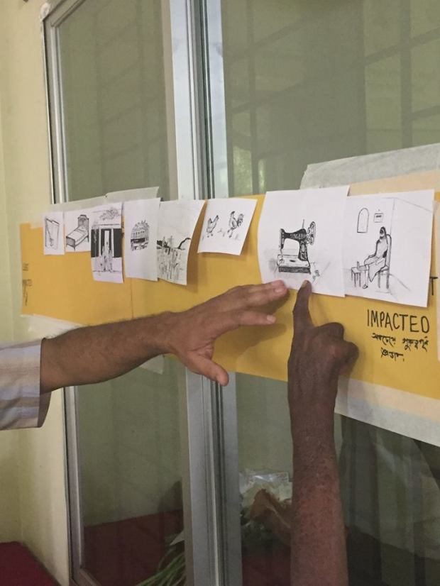 VIsual aids used for FGD ordering activities. Image Credit: A.Bow-Bertrand